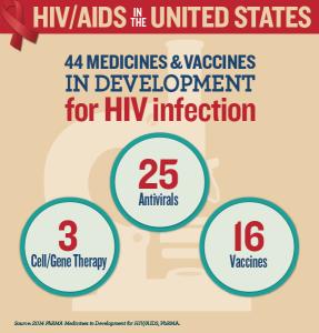 hiv-meds-dev2